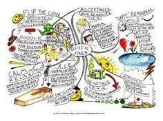 Image result for mind map in art sketchbook