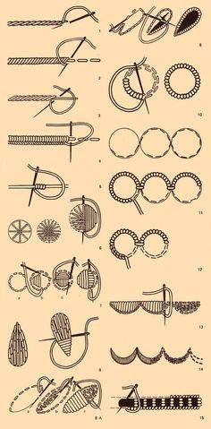 Embroidery Stitch Tutorial: