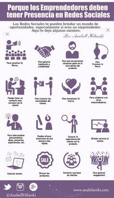Porque los Emprendedores deben estar en Redes Sociales - @AnabellHilarski #Emprendedores #Negocios #RedesSociales