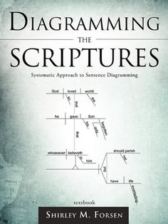 Diagramming the Scriptures by Shirley M. Forsen is a textbook which teaches the diagramming of 300+ sentences taken from the King James Version of the Bible.  Starting with the simple subject-verb sentence, it then adds new concepts with lots of practice until the student can master compound-complex sentences.
