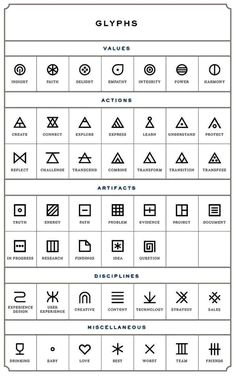 Image result for glyphs tattoo meaning