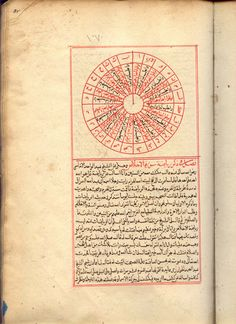 https://flic.kr/p/8VbDmU | 170 Shams al-Ma'arif by Al-Buni | Ahmad ibn 'Ali ibn Yusuf al-Buni (Arabic: أحمد البوني) (died 1225) was a well known Sufi and writer on the esoteric value of letters and topics relating to mathematics, sihr (sorcery) and spirituality, but very little is known about him. Al-Buni lived in Egypt and learned from many eminent Sufi masters of his time.[1] He wrote one of the most famous books of his era, the Shams al-Ma'arif al-Kubra (Sun of the Great Knowledge…