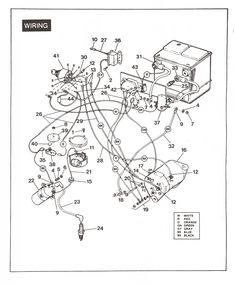 Carry All Club Car Ke Parts Diagram, Carry, Free Engine