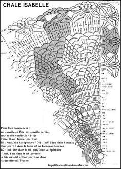 châle isabelle diagramme