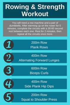 Incorporate cross-training into your running routine with this Rowing & Strength Workout. It combines rowing intervals with strength training. Full Body Workout Routine, Hiit Workout At Home, Gym Workouts, Running Routine, Cardio Hiit, Rower Workout, Hiit Workouts For Beginners, Orange Theory Workout, Strength Workout