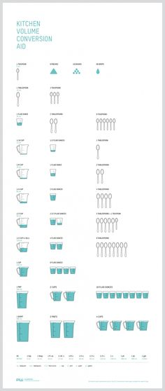 Do you know how teaspoons are there in 1 fluid once? If you're quite forgetful like us, this printable kitchen volume conversion may come in handy: http://eat.ac/VolumeConversion
