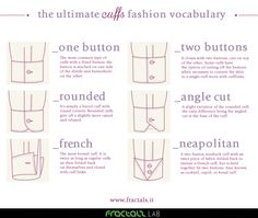 Fashion infographic & data visualisation Fashion infographic : The ultimate Cuffs fashion vocabulary Source: Enerie Fashion Infographic Description Fashion infographic : The ultimate Cuffs fashion vocabulary Source: Enerie Fashion – Infographic Source – Fashion Terminology, Fashion Terms, Fashion Mode, Fashion Basics, Fashion Infographic, Fashion Dictionary, Fashion Vocabulary, Diy Couture, Collar And Cuff