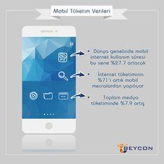 Geçtiğimiz günlerde yayınlanan Zenith'in ''Medya Tüketimi Tahmini'' raporundan bazı veriler (y)  #Beycon #sosyalmedya Internet, Electronics, Phone, Telephone, Mobile Phones, Consumer Electronics