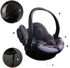 The iZi Modular Family is the new innovative child safety system from BeSafe, from newborn to approximately 4 years! BeSafe iZi Modular is a modular child seat system, consisting of one ISOfix compatible base and two child seats which conform to the new EU standard R-129 (i-Size).