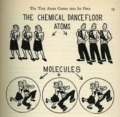 The science textbook Atomics for the Millions was written by Dr. Maxwell Leigh Eidenoff, who was part of the Atomic Bomb Project at Colu. Chemistry Classroom, Chemistry Humor, High School Chemistry, Teaching Chemistry, Chemistry Lessons, Middle School Science, Science Lessons, Science Chemistry, Science Jokes