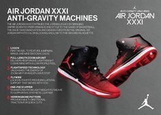first rate a6984 ea376 The Air Jordan 31 Banned is officially introduced and set to make its debut  on September