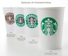 Loving the simplicity of the new Starbucks logo - Great way to create even more brand equity around their Siren