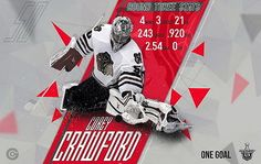 "107 #corey #crawford - canadian ice hockey goaltender nhl #38""x24"" poster,  View more on the LINK: 	http://www.zeppy.io/product/gb/2/262430895431/"