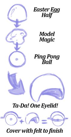 Plans for shaping an eyelid for professional puppet using Model Magic (later covered in felt to finish) attached to a wire mechanism.
