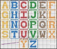 Bonitos gráficos de abecedarios...