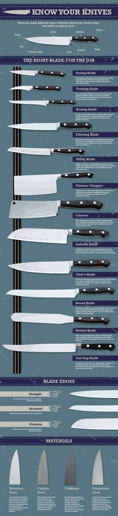 Choosing the right knife can be a choice between brand, weight, materials and purpose, leaving you with a lot to consider. We've put together a handy and easy-to-read guide to our extensive collection of chefs knives, helping you to pick the perfect knife to help you chop, dice, crush and cut with precision and comfort.