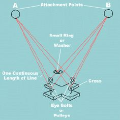 simple kite aerial photography rig - Google Search