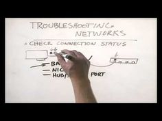 CHAPTER 13 NETWORK TROUBLESHOOTING Networking Basic - YouTube Cellular Network, Recommended Books, Book Recommendations, Learning, Study, Youtube, Studio, Investigations, Studying