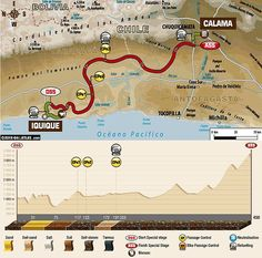 Good bye section in Atacama Desert - stage 9 goes from Iquique to Calama (Chile) over a total distance of 539 km, 451 km of which is timed special