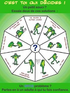Resolving social conflicts through class meetings--kelso wheel. I remember this when I was in school! Conflict Management, Behaviour Management, Classroom Management, Management Tips, Social Emotional Learning, Social Skills, Kelso Choices, Class Meetings, Teacher Websites