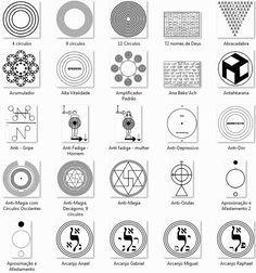 Catálogo de gráficos de radiestesia
