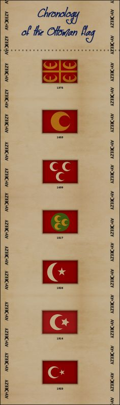 chronolgy_of_ottoman_flag_by_ay_deezy-d2znij7.png (600×2019)