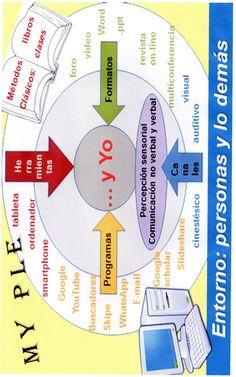 Utilizo la repetición como elemento simbólico de la síntesis y de la importancia del tema