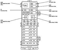 2002 Honda Civic Si Fuse Box Diagram