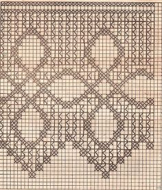 This is an interesting and nice stitch pattern: the Chevron Retro Stitch Wave Crochet pattern which I'm sure you guys would like to know how it is done. Filet Crochet, Crochet Patterns Filet, Crochet Lace Edging, Crochet Hook Set, Crochet Borders, Crochet Flower Patterns, Crochet Diagram, Thread Crochet, Love Crochet