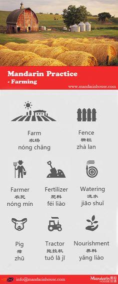 Farming Business in Chinese.For more info please contact: bodi.li@mandarinhouse.cn The best Mandarin School in China.