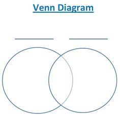 Free blank venn diagram teaching pinterest simples blog e venn diagram kindergarten worksheet google search ccuart Image collections