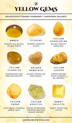 crystal meanings Top Yellow Gems and their properties Amber