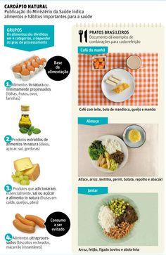Simples assim: como alimentos  Alimentos in natura devem ser maioria na dieta, diz governo - 05/11/2014 - Equilíbrio e Saúde - Folha de S.Paulo