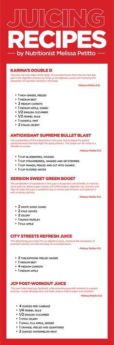 Ready to start your 2014 New Year's resolutions off right? Try these juicing recipes from nutritionist Melissa Petitto!