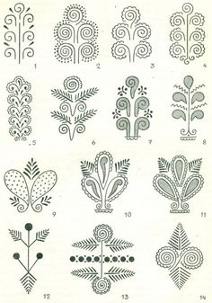 Popular Folk Embroidery Symbols from Polish pisanki (decorated Easter eggs) - Traditional design of the Lublin region – popular motifs -