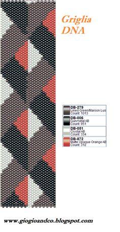 GioGio&Co: Griglia DNA