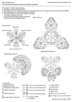 Free Crochet Pattern Orchidee : 1000+ images about FloraMi - Orchid on Pinterest Orchids ...