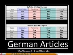 School of Fail: School of Fail: German 101: And You Thought English Was Bad…