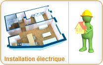 Schémas d installation électrique pièce par pièce