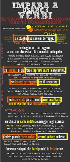 You want to learn to speak Italian? Most of us would love to learn another language, however, few actually. Italian Verbs, Italian Grammar, Italian Phrases, Italian Language, Learning For Life, Always Learning, Italian Lessons, Learn A New Language, Learning Italian