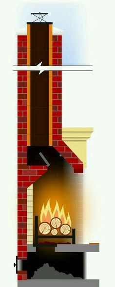 to learn more about your fireplace chimney? This diagram has all you need to know to start understanding chimney safety and renovations. Fireplace Damper, Stove Fireplace, Fireplace Design, Rock Fireplaces, Electric Fireplaces, Chimney Cap, Traditional Fireplace, Rocket Stoves, Architecture Details
