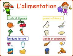 ... on Pinterest | French food, Animaux and Vocabulary worksheets