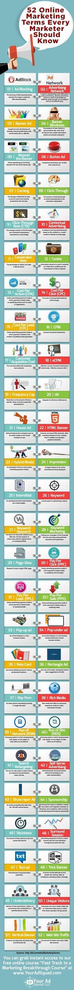 52 mots-clés du marketing en ligne http://iwebcontact.ca/52-mots-cles-du-marketing-en-ligne-infographie/ #Infographieonline-marketing-term