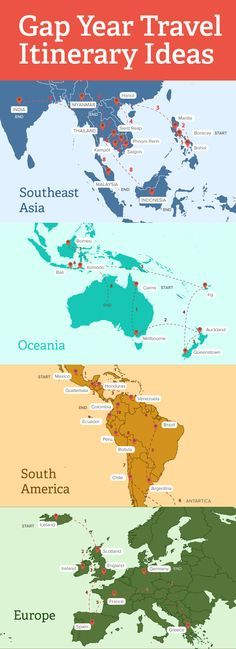 Gap year travel ideas for Southeast Asia, Oceania, South America, and Europe.
