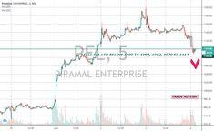 380 Trade Nivesh Ideas Trading Stock Market Commodity Trading