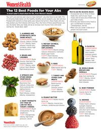 Lose Belly Fat: The 12 Best Foods for Your Abs | Women's Health Magazine