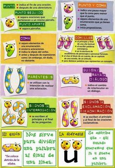infografia signos de puntuación  #LearnLoveLiveSpanish