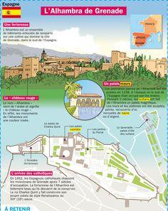 Fiche exposés : L'Alhambra de Grenade Plus