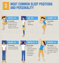 Ever Wondered If Youre Sleeping Position Means Something Well Take A Look And See This Is True