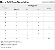 7 Best Bolts Nuts Washers Images Nuts And Washers Bolt Metric